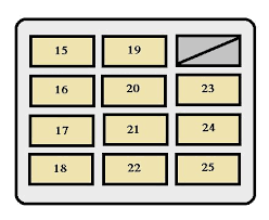 toyota rav4 first generation mk1 xa10 1997 fuse box diagram toyota rav4 first generation mk1 xa10 1997 fuse box diagram