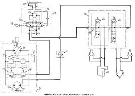 john deere tractor wiring schematics facbooik com John Deere Wiring Diagram Download john deere 7410 wiring diagram on john images free download john deere wiring diagram download d160