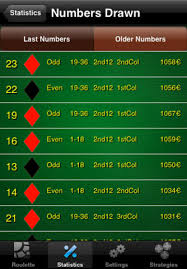 Roulette Payouts Calculator Best Slots