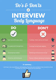 The Do S And Don Ts Of An Interview Body Language During Interview Dos And Donts