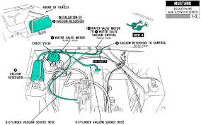 ford mustang vacuum diagram wiring diagram rows 1967 ford mustang vacuum diagram wiring diagram 2000 ford mustang vacuum diagram 1967 ford mustang