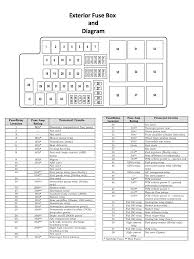 2006 pt cruiser fuse box layout wiring all about wiring diagram 2004 pt cruiser fuse box diagram at 2001 Pt Cruiser Fuse Box Diagram