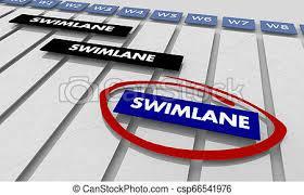 Swimlanes Tasks Jobs Roles Timeline Gantt Chart 3d Illustration