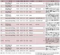 Denis Wick Mouthpiece Chart Perantucci Tuba Mouthpiece Chart Custom Shop Trombone
