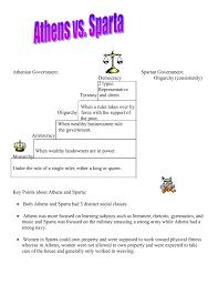 direct and representative democracy venn diagram athenian government spartan government democracy