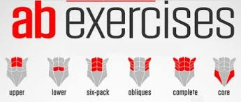 the following chart helps you find the exercise that helps focus more on specific abdominal muscle groups for best results