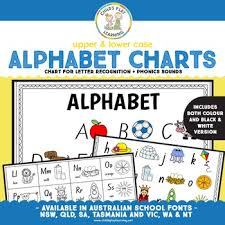 Alphabet Charts Set Upper And Lower Cases
