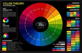 Color Wheel Chart Color Wheel Chart Braces Www Bedowntowndaytona Com