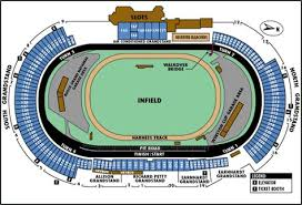 Dover Downs Raceway Seating Chart Dover International Speedway Seating Chart Richard Petty