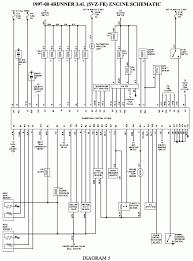 daihatsu s83p truck stereo wiring diagrams wiring diagram 2005 toyota tundra trailer wiring diagram nodasystech com