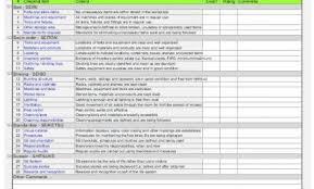 Chart Audit Form Template 5s Audit Templates Mudamasters