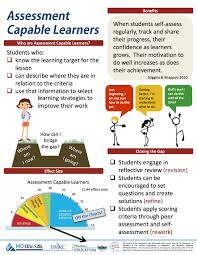 assessment capable learners focus for professional development assessment capable learners focus for professional development day