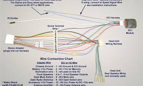 blue computer fan wire diagram wiring diagram computer fan wiring diagram newest 3 wire dc fan wiring diagram computer fan wiring wiring power supply wire diagram blue computer fan wire diagram