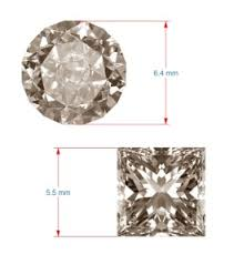 How To Determine Diamond Carat Weight By Measurements