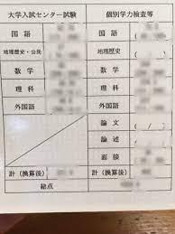 京都 大学 入試