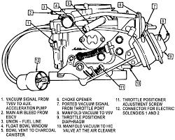Repair Guides | Carbureted Fuel System | Carburetor | AutoZone.com