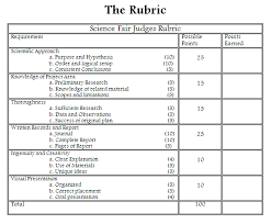 image result for science fair project rubric