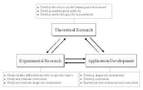 lei bao osu per research introduction