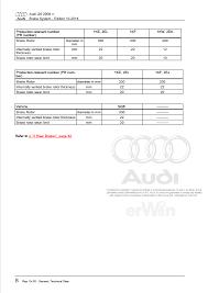 Q5 2 0t Rear Rotor Minimum Thickness Audiworld Forums