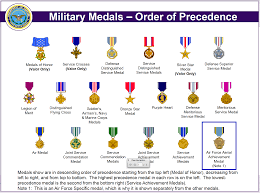 Af Medals Chart Us Military Order Of Precedence Us Military Medals