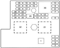 2005 dodge grand caravan center console wiring diagram davejenkins 2005 dodge caravan fuse box location circuit diagram maker ks2 cobalt fuse box auto genius 2005 dodge grand caravan center console wiring
