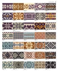 Fair Isle Knitting Patterns New Decorating
