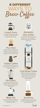 Flush the filter with boiling water, letting it drip out fully, and then discard the collected water in the vessel under the cone. 8 Coffee Brewing Methods Their Different Benefits Paleohacks Blog