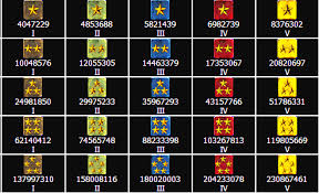 Sf Exp Chart 21 Always Up To Date Soldier Front Rank Chart
