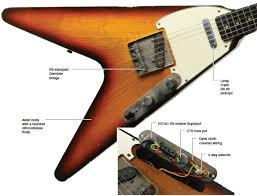 rs guitarworks teevee custom electric guitar review