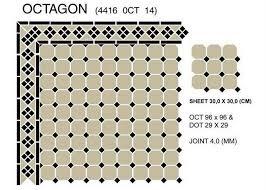 <b>Плитка TOPCER Octagon</b> - купить в Москве