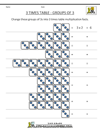 times tables practice worksheets two step equations word problems beginner multiplication worksheets 8 times tables practice