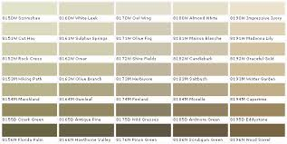 Wattyl Interior Paint Colour Chart Best Picture Of Chart