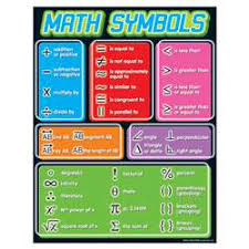 Math Classroom Posters Charts And Printed Tables For Teachers