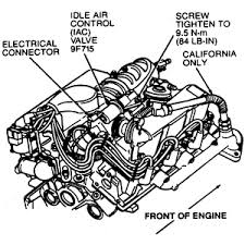 ford tempo the idle air control valve and the wire diagram