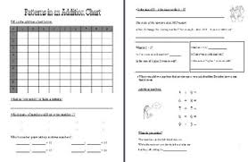 Grade 3 Patterns In Addition Chart