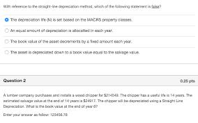 Straight Line Method For Depreciation Straight Line Depreciation Method Under Fontanacountryinn Com