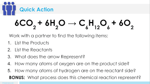 balancing chemical equations lesson