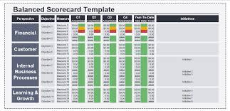 Scorecard Template How To Create A Balanced Scorecard In Excel