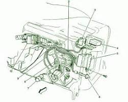 1994 chevy 1500 fuse box diagram 1994 image wiring 1994 chevy s10 blazer fuse box 1994 trailer wiring diagram for on 1994 chevy 1500 fuse