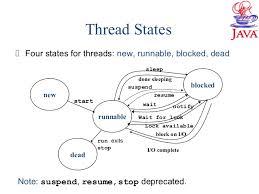 Thread ...