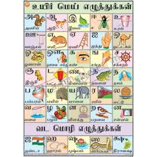 79 Hand Picked Tamil Letters With Pictures
