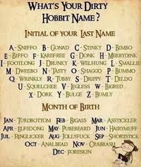 Funny Name Charts Re Whats Your Elf Name Elf Names