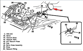 i'm looking for a complete vacuum hose diagram for a chevy g20 van 1999 GMC Sierra Wiring Diagram gm g20 hi, im looking for a complete vacuum hose diagram