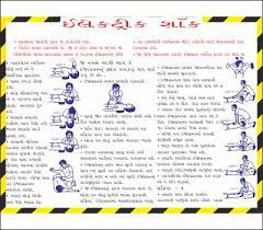Electric Shock Treatment Chart In Hindi Pdf Electrical Safety Signs
