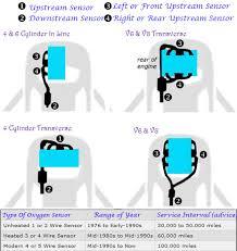 02 o2 oxygen sensor upstream for buick cadillac gmc chevy isuzu 02 o2 oxygen sensor upstream for buick cadillac gmc chevy isuzu sg1856 250 24269