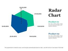 Radar Chart Excel Example Radar Chart Ppt Visual Aids Example File Powerpoint