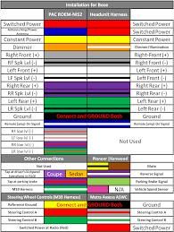 kenwood stereo wiring diagram color code acousticguitarguide org pioneer radio wiring harness color code at Stereo Wiring Harness Color Codes