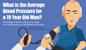 Healthy Blood Pressure Chart What Is The Average Blood Pressure For A 70 Year Old Man