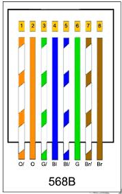 ce tech cat5e wiring diagram wiring 1985 starter chevy diagram305 CAT5 RJ45 Wiring-Diagram at Ce Tech Cat5e Wiring Diagram
