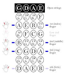 Second Position Harmonica Chart Position Music Wikipedia
